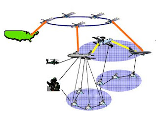 Emerging Technologies Mgcr 331 Airborne Networks