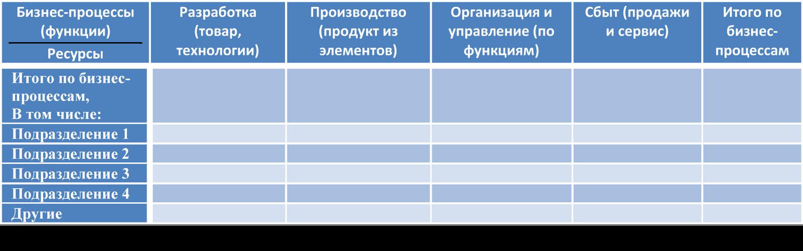 Поставщики ресурсов на финансовый рынок