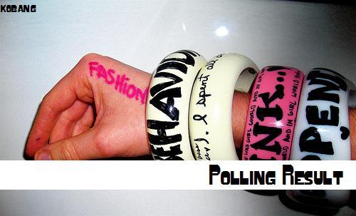 http://2.bp.blogspot.com/_-x7gqq9QJuA/THh4mi3JwEI/AAAAAAAAQTk/QUbCVpJFWAo/s1600/cushman+bracelets+-+fashionista+diy.jpg