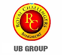 Royal Challengers - Bangalore - UB Group