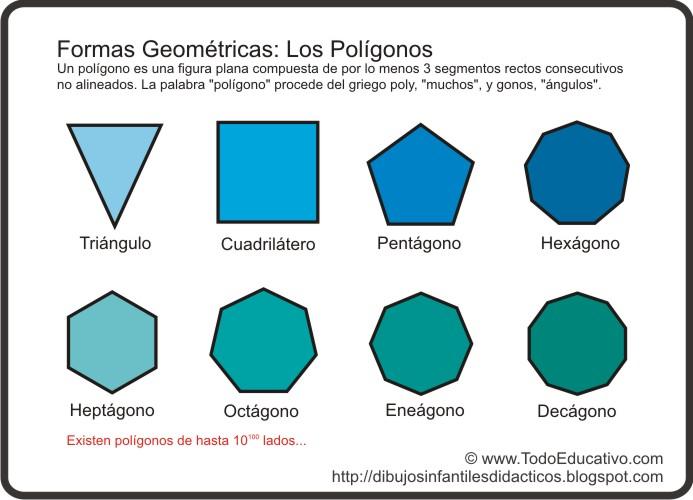 geometria en la escuela: