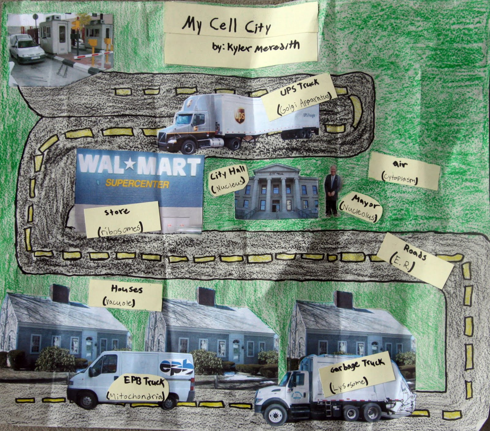 The Merediths My Cell City By Kyler Meredith