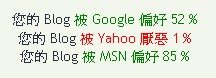 您的 Blog 被 Yahoo 厭惡 1 %