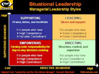 the big book of leadership games pdf