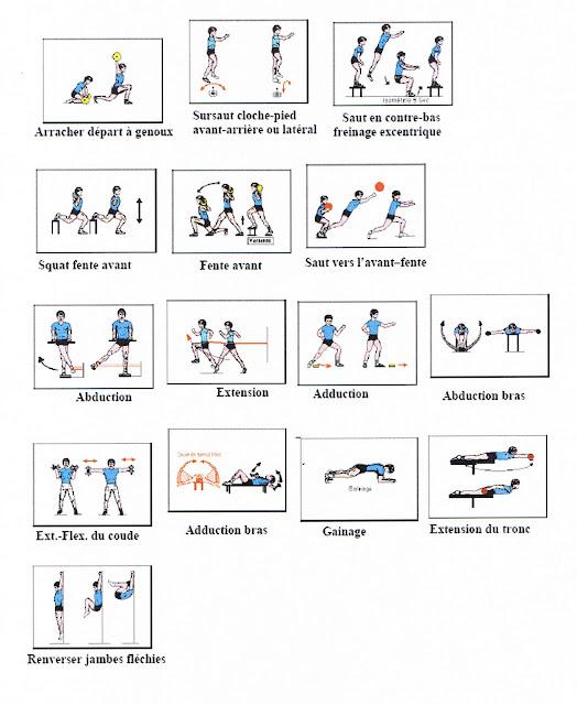 table tennis skills and drills pdf