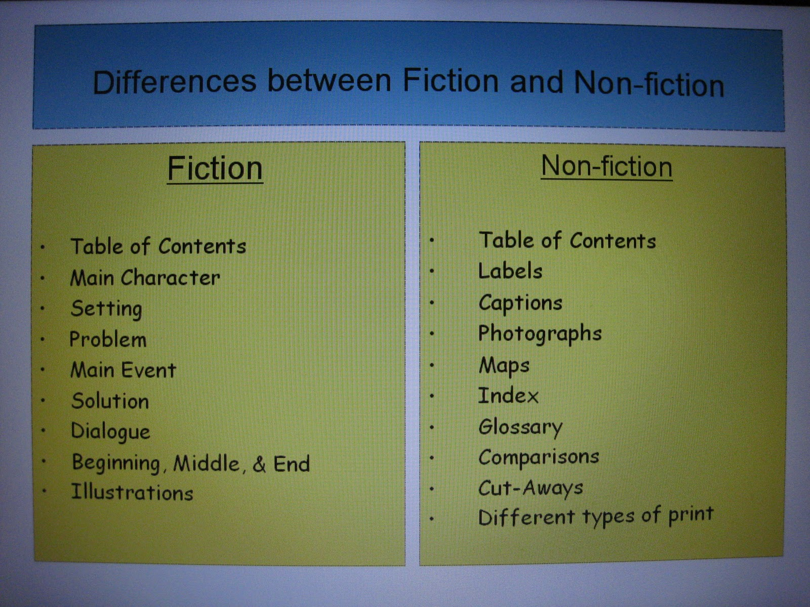 comparing fiction and non fiction