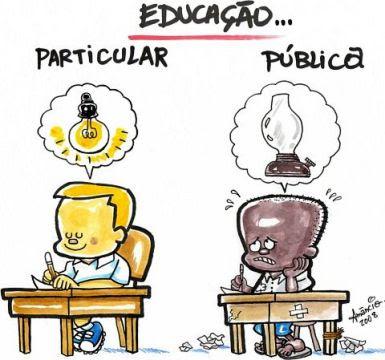 Educação Particular x Educação Pública