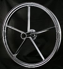 INVADER Wheels