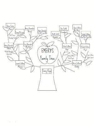 family tree template for children free. girlfriend family tree