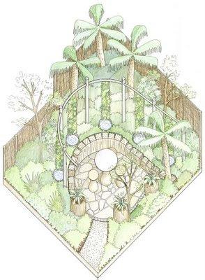 small garden planning
