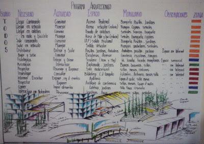 Imaginaci n programa arquitectonico for Ejemplo de programa de necesidades arquitectura