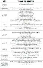 Calendário de Eventos 2011