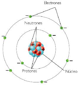 Quimica inorganica y organica abril 2009 for Cual es el compuesto principal del marmol