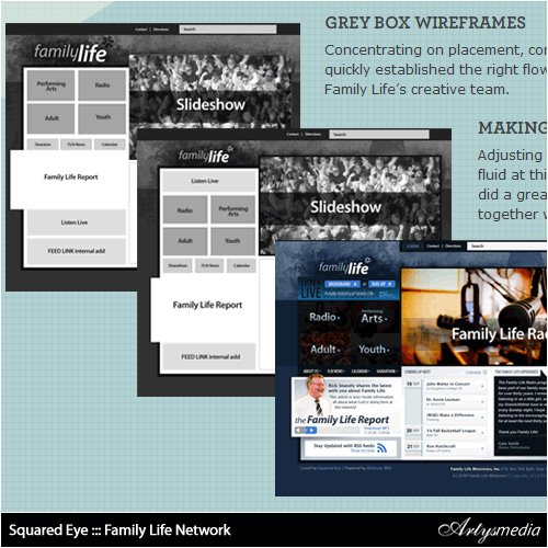 Squared Eye ::: Family Life Network