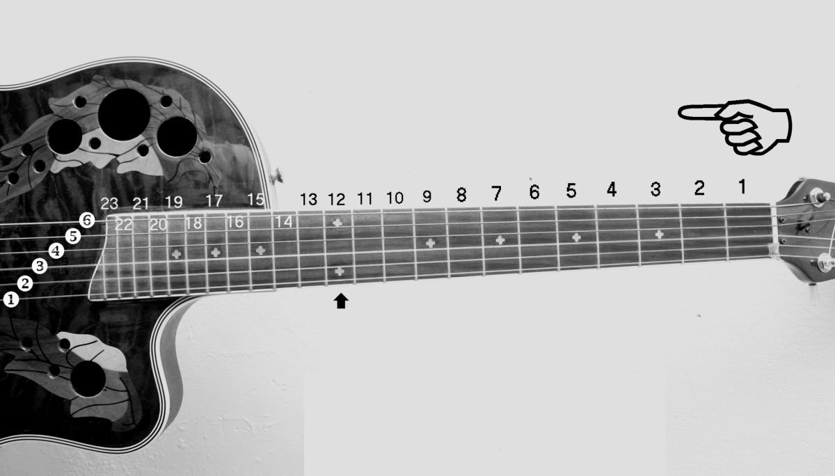Quieres tocar guitarra? aqui te enseño