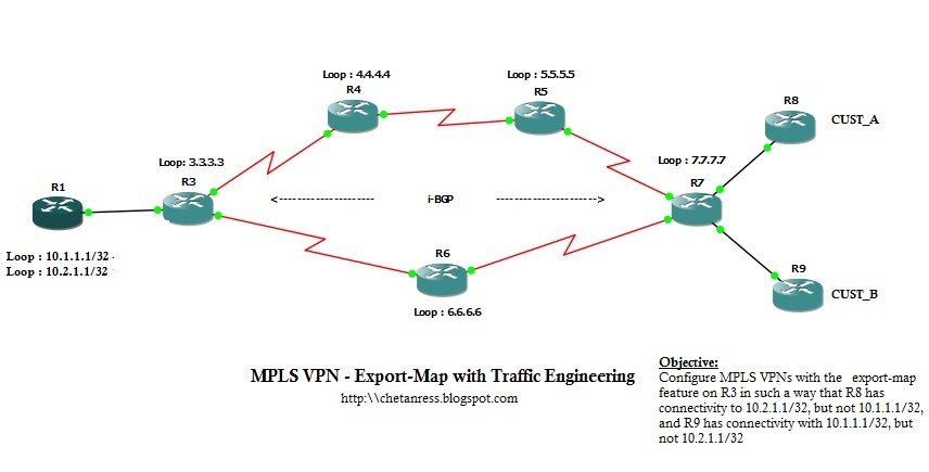 Mpls Network Map