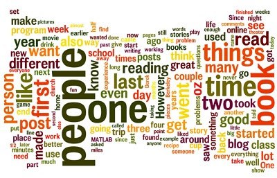 Word cloud of last 99 posts