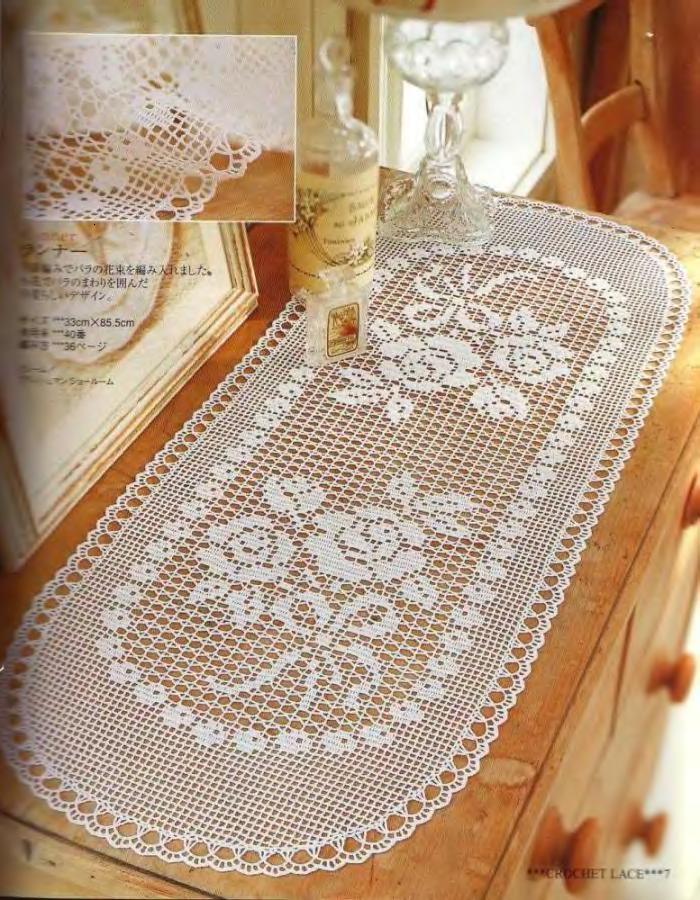 Салфетки вязание филейное