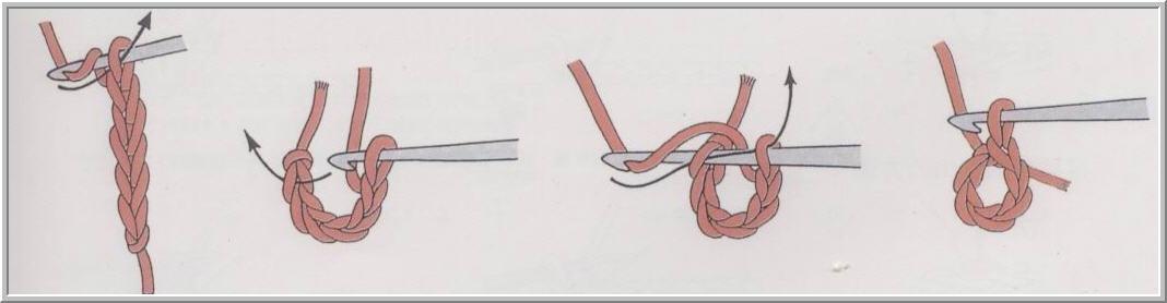 Пошаговое вязание крючком круг