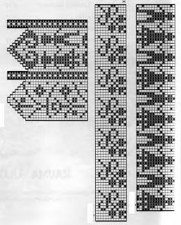 Схема вязания бордюра.