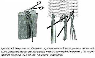 вязание шарфа спицами из мохера. шарф из мохера крючком схемы.