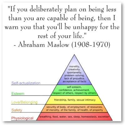 introduction to maslows hierarchy of needs In this article, i introduce you to abraham maslow's philosophy and his work,  which i  first, here is maslow's hierarchy of needs drawn out so you can better.