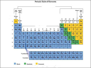Quimica medicina usac la materia se halla formada de partculas de diferentes tamaos y caractersticas la asociacin de estas partculas forman entre otras a los tomos urtaz Choice Image