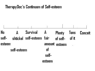 self esteem and great number Fun self-esteem activities to help people discover their unique, positive traits  people with low self-esteem who  assign each person a select number of.
