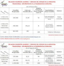 CUADRO COMPARATIVO1