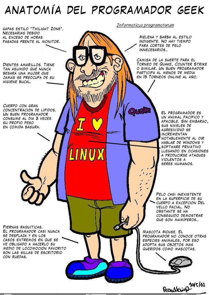 Anatomia de un Programador Geek