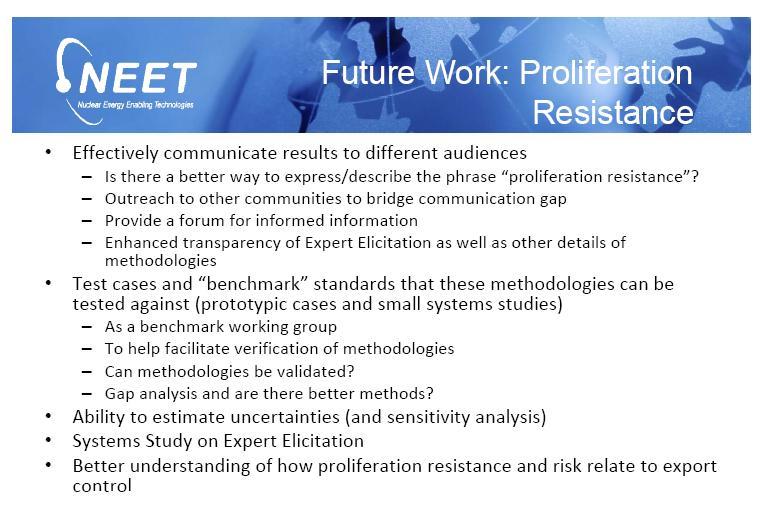 proliferation examples