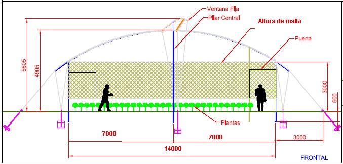 Inverca colombia s a nuevo dise o invernadero inverca la 14 Diseno de invernaderos pdf