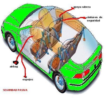 Seguridad activa y pasiva de los vehiculos el transito for Pagina de ministerio de seguridad