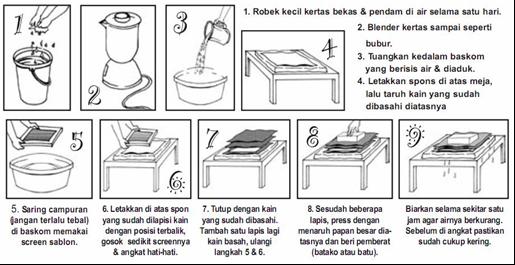 Cara membuat kertas daur ulang