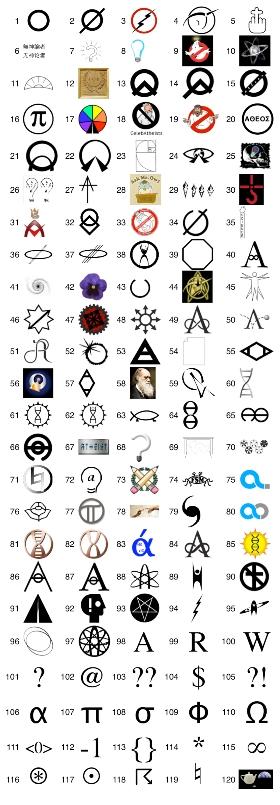 tattoo simboli