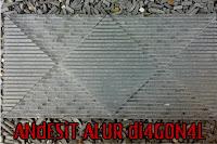 www.multialam.com