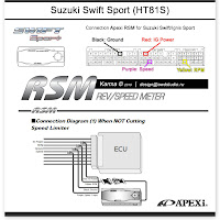 Incredible Apexi Rsm Wiring Manual Somurich Com Wiring Database Gramgelartorg