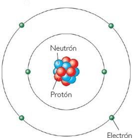 dibujo del atomo y sus partes portrait