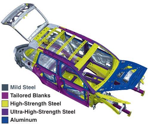 Porsche Cayenne Construction Body Uhss And Boron Boron