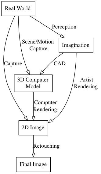 [GraphicsPipeline.jpg]