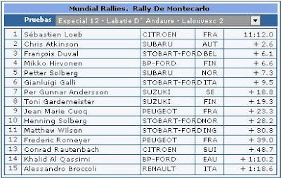 Rally Montecarlo especial 12