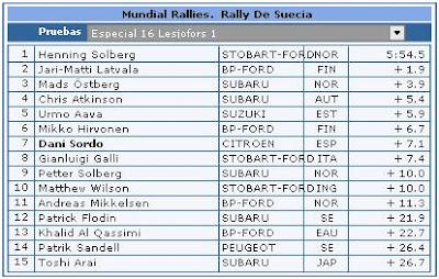 Clasificaciones Rally Suecia Especial 16