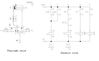 pneumatics in the given circuit diagram answer the following questions q1 the indicated parts in the pneumatic circuit 1 2 3