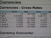 Reuter Finance and Currencies
