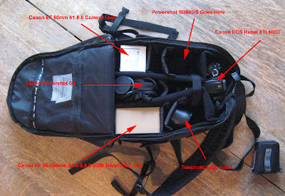 My configuration of the Canon 200EG Photo Backpack with my Rebel XTi