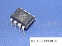 Firmware DVD