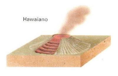 tema #3 vulcanismo 1