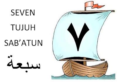 Penawar Jiwa Nombor English Malay Arabic