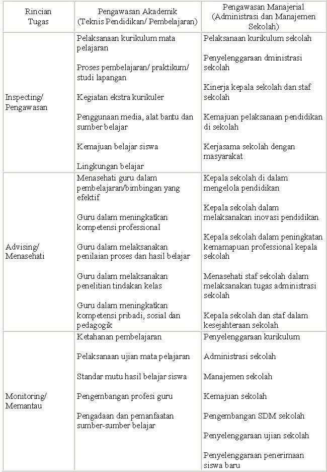 Another Coroners Ujian Tengah Semester Sim Soal 11