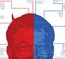Creatividad en infografía